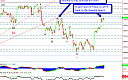 Thumbnail : Equity Market Special Update