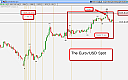 Thumbnail : The Euro; Fifth Wave of c and the Heart of a 3rd Wave