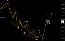 Thumbnail : 11/20/2013 Webinar Recording – Japanese Yen and More
